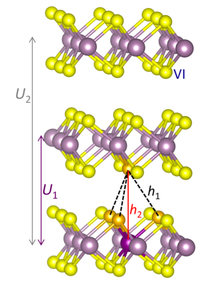 A unified understanding of the thickness-dependent bandgap transition in hexagonal two-dimessional semiconductorductors