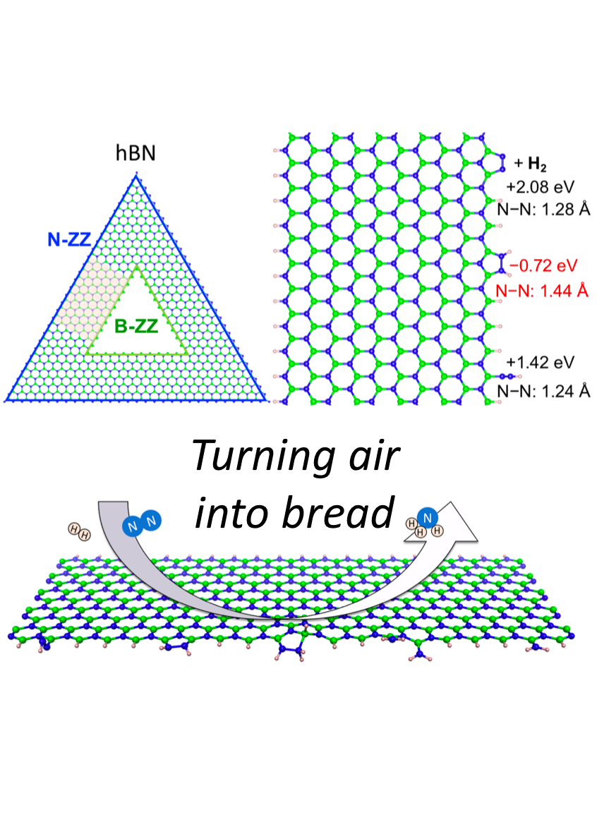 Metal-free N2-to-NH3 thermal conversion at the boron-terminated zigzag edges of hexagonal boron nitride: Mechanism and kinetics