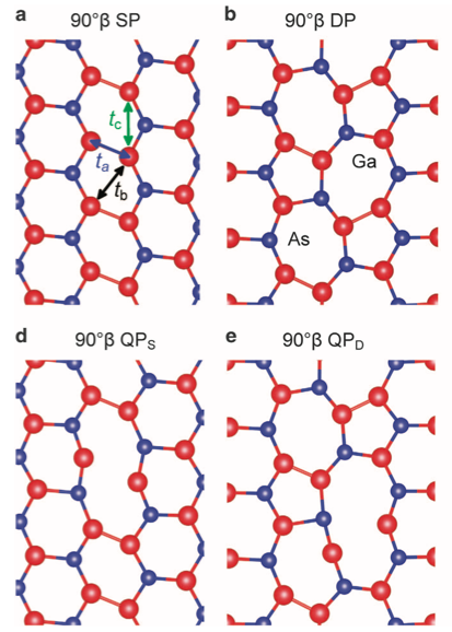 Period-doubling reconstructions of semiconductor partial dislocations
